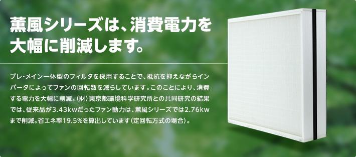 薫風シリーズは、消費電力を大幅に削減します。プレ・メイン一体型のフィルタを採用することで、抵抗を抑えながらインバータによってファンの回転数を減らしています。このことにより、消費する電力を大幅に削減。(財)東京都環境科学研究所との共同研究の結果では、従来品が3.43kwだったファン動力は、薫風シリーズでは2.76kwまで削減。省エネ率19.5%を算出しています(定回転方式の場合)。